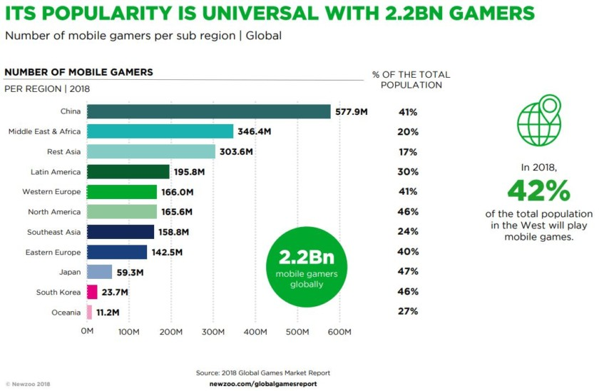 esports-Mobile-Gaming-Popularity